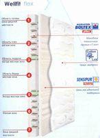 Ортопедический матрас Wellfit Flex Schlaraffia
