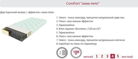 Матрас ComFort зима-лето