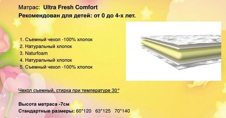 Матрас для новорожденных Ultra Fresh Comfort