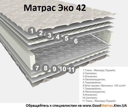 Ортопедический матрас Эко 42