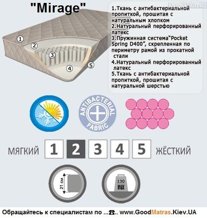Ортопедический матрас Evolution Mirage