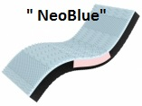 Беспружинный матрас Take&Go BAMBOO NeoBlue