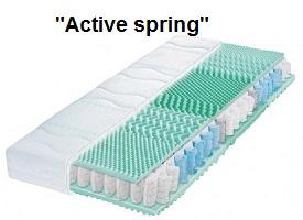 Ортопедический матрас Schlaraffia Active spring