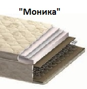 Матрас Акант Моника