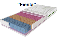 Матрас Fiesta (Фиеста) Evolution