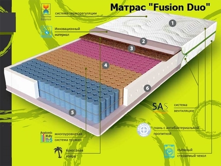 Матрас Evolution Fusion Duo