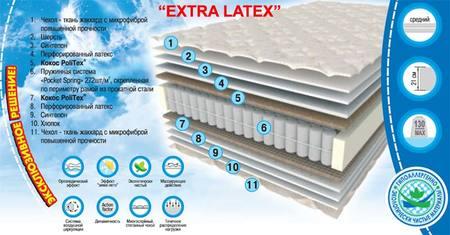 Матрас Sleep&Fly Extra Latex + цены + отзывы