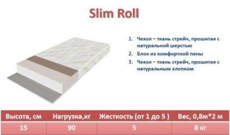 Матрас Slim Roll >>> ТМ Take&Go купить Недорого