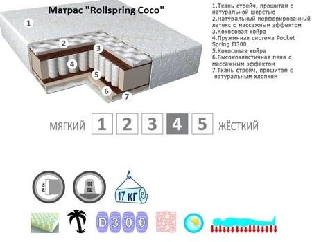 Матрас Rollspring Coco