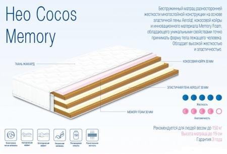 Ортопедический матрас Сонлайн Нео Cocos Memory