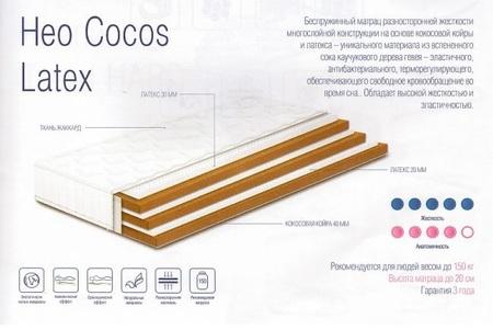 Беспружинный матрас ТМ Сонлайн НЕО COCOS LATEX