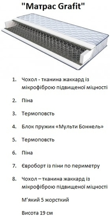 Матрас Grafit Sleep&fly Silver Edition